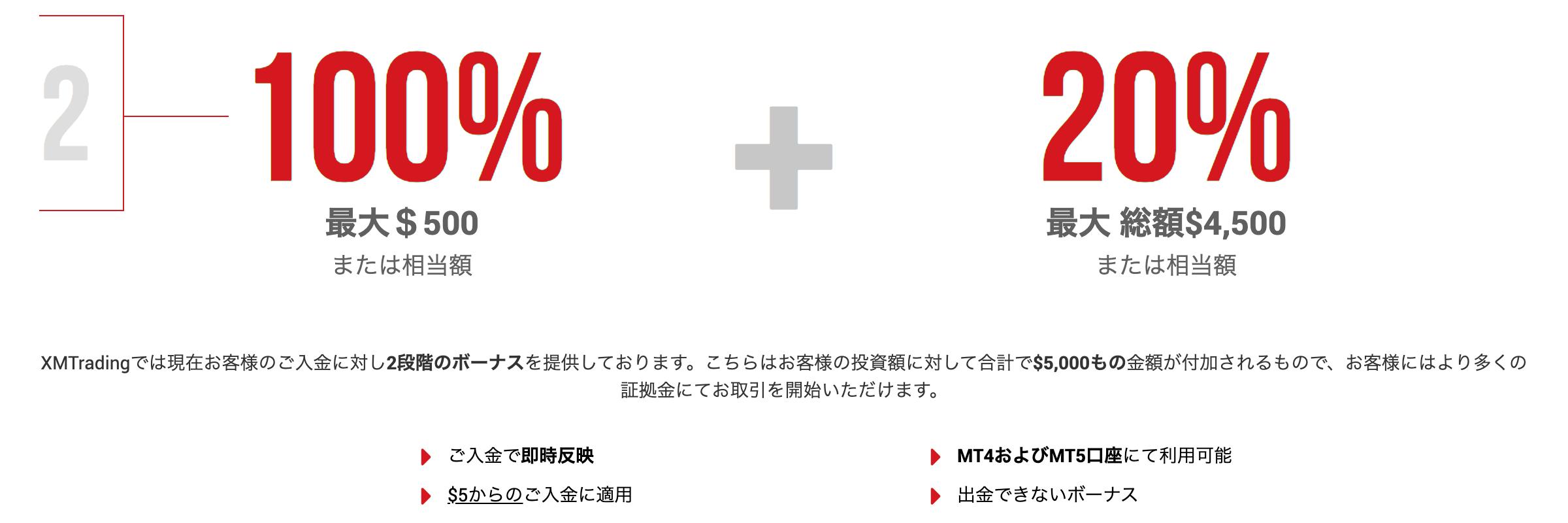 XM入金ボーナス(最大50万円)